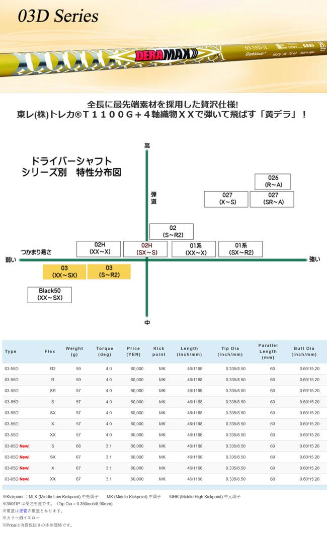 JUSTICKPROCEED TOUR CONQUEST 455R VIII PREMIUM+DERA MAX 03D轴