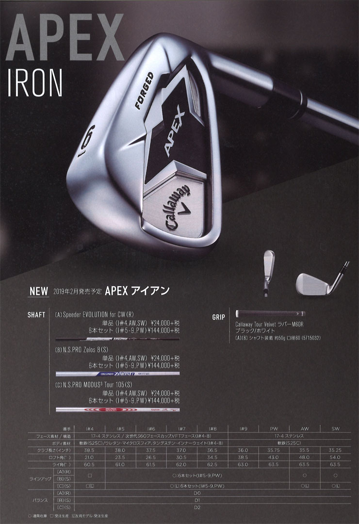 Calloway Asia-Pacific Economic Cooperation iron six set [# 5-P] N S PRO  Zelos7 shaft special order custom club