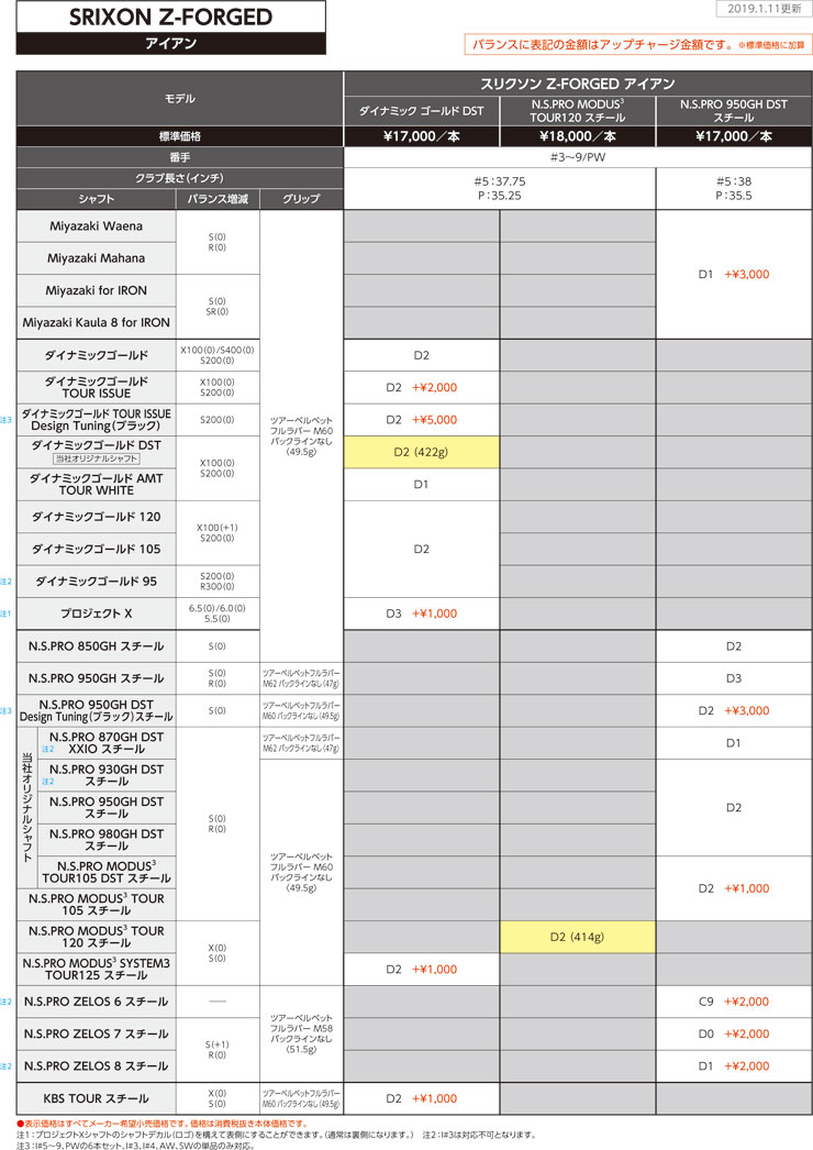スリクソン Z-FORGED アイアン Miyazaki Kaula 8 for IRON シャフト 5本セット[#6-P] 特注カスタムクラブ