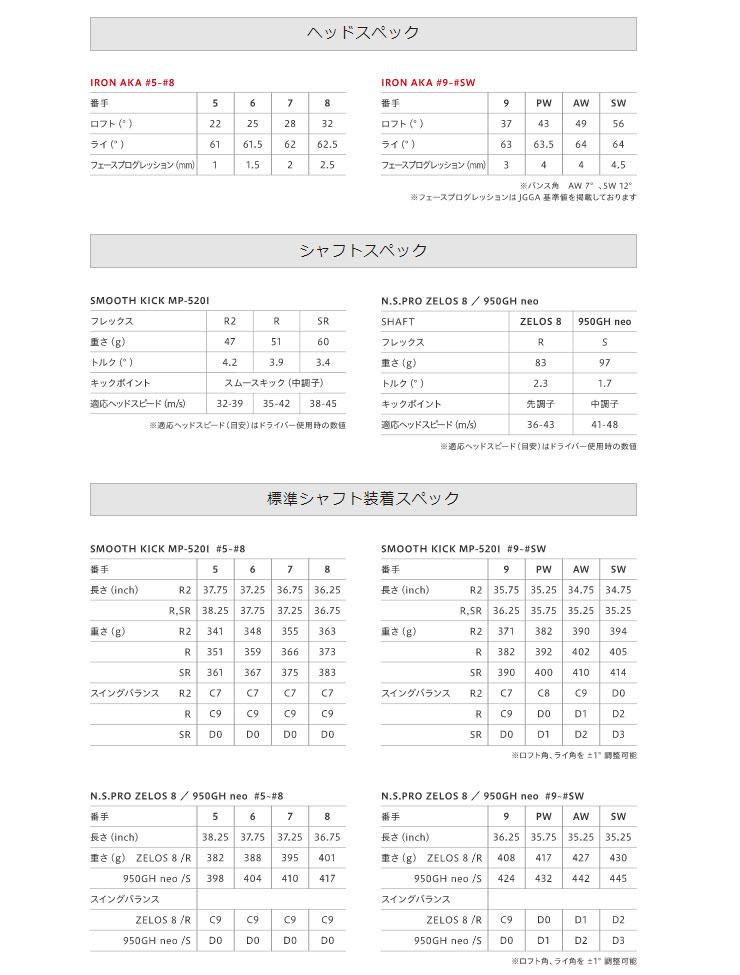 特注カスタムクラブオノフ2020年モデルAKAアイアンN.S.PROMODUS3TOUR120シャフト5本セット[#6-P]