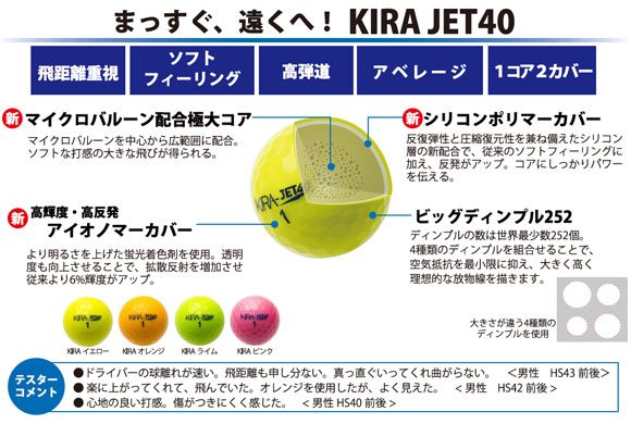 Cass co-golf ball KIRA JET 40