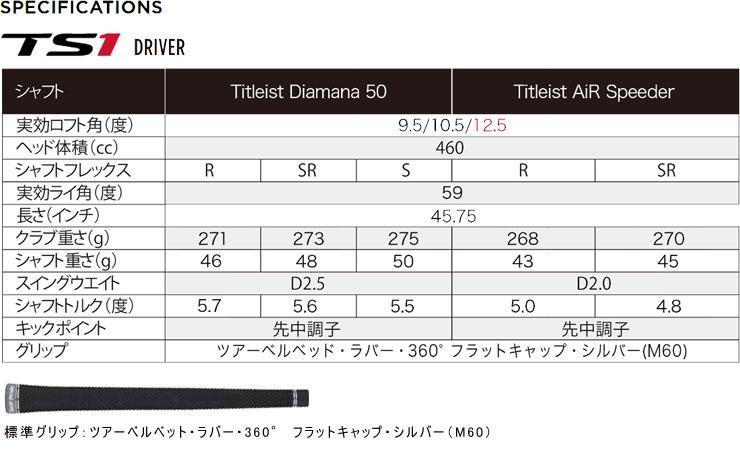 タイトリスト TS1 ドライバー 三菱 KUROKAGE XM シャフト 特注カスタムクラブ