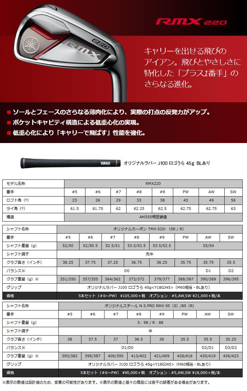ヤマハ RMX 2020年モデル 220 アイアン ダイナミックゴールド 95 /105 / 120 シャフト 5本セット[#6-P] 特注カスタムクラブ