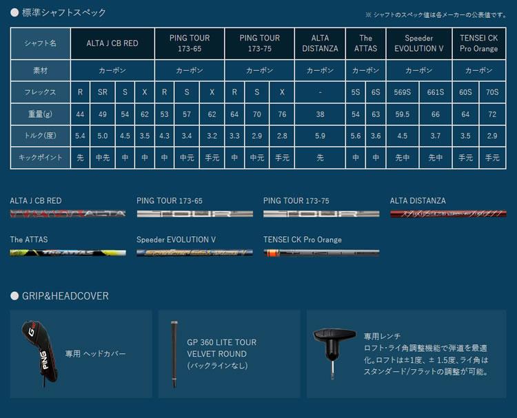 【あす楽対応】〈ポイント10倍〉ピンゴルフ G410 SFT フェアウェイウッド ALTA J CB REDカーボンシャフトモデル【即納】【ASU】[G410ASU][G410FW]