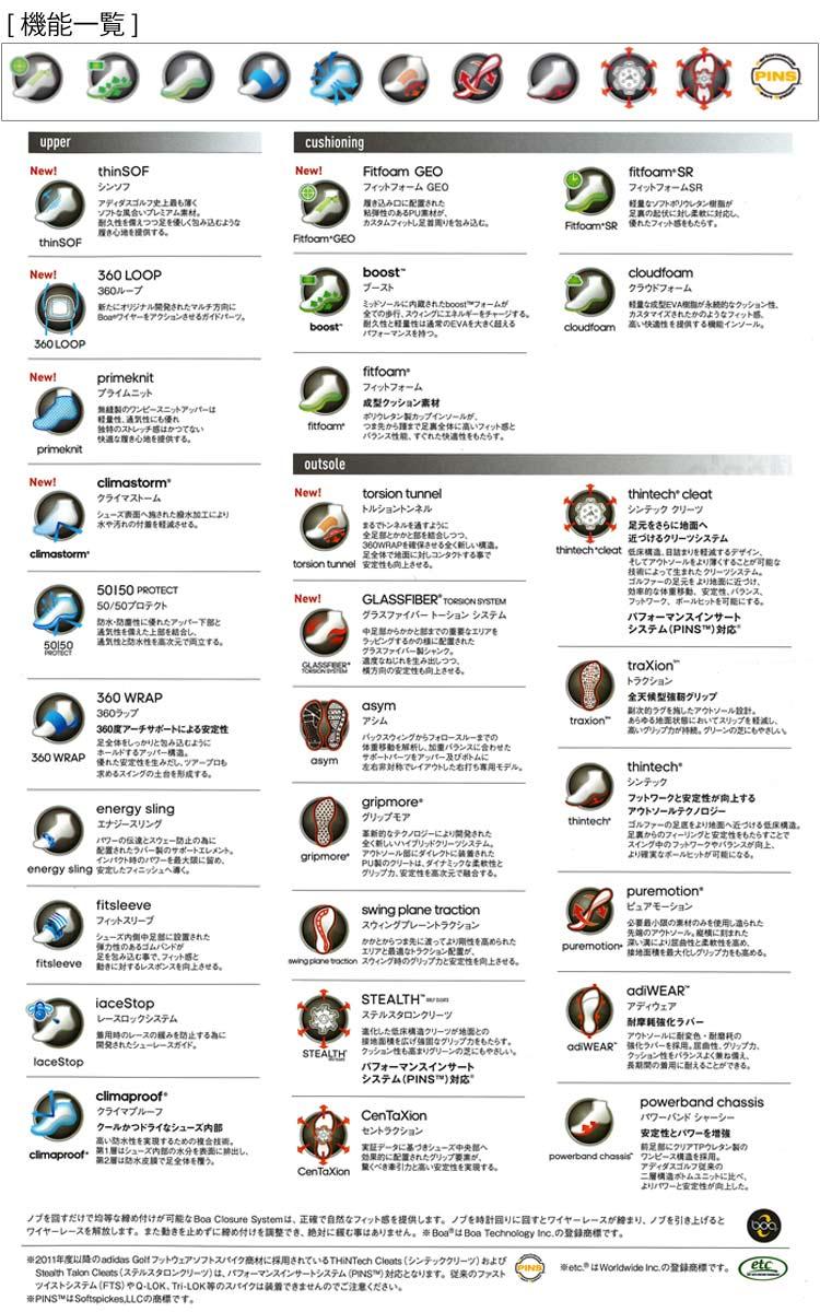 阿迪达斯旅游360重要推进TOUR360 Prime Boost带子型