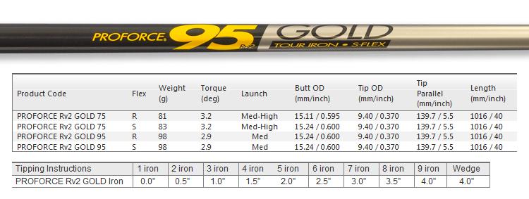 乌斯季玛米亚 proforce Rv2 金 75 / 95 铁轴 (乌斯季玛米亚 ProForce Rv2 金 75 / 95 铁)