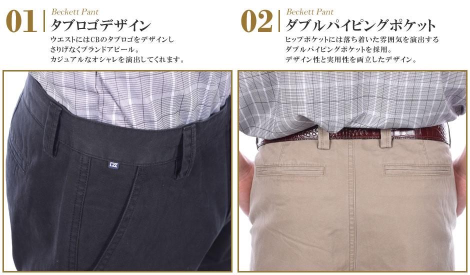 fd2cc8b8 ... (Rakuten supermarket sale) (point 5 times) golf wear men underwear  fashion cutter ...