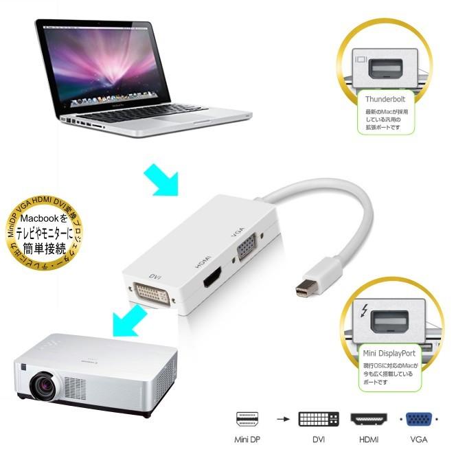 本体にわずかな傷がありますが仕様には全く問題ございません 激安 激安特価 送料無料 ポイント消化 訳あり 送料無料 激安特価品 ミニ ディスプレイポート サンダーボルト用 Mini DisplayPort to HDMI DP-DVI VGA ピン iMac 24+1 Pro Macbook DVI 変換アダプタ D-Sub