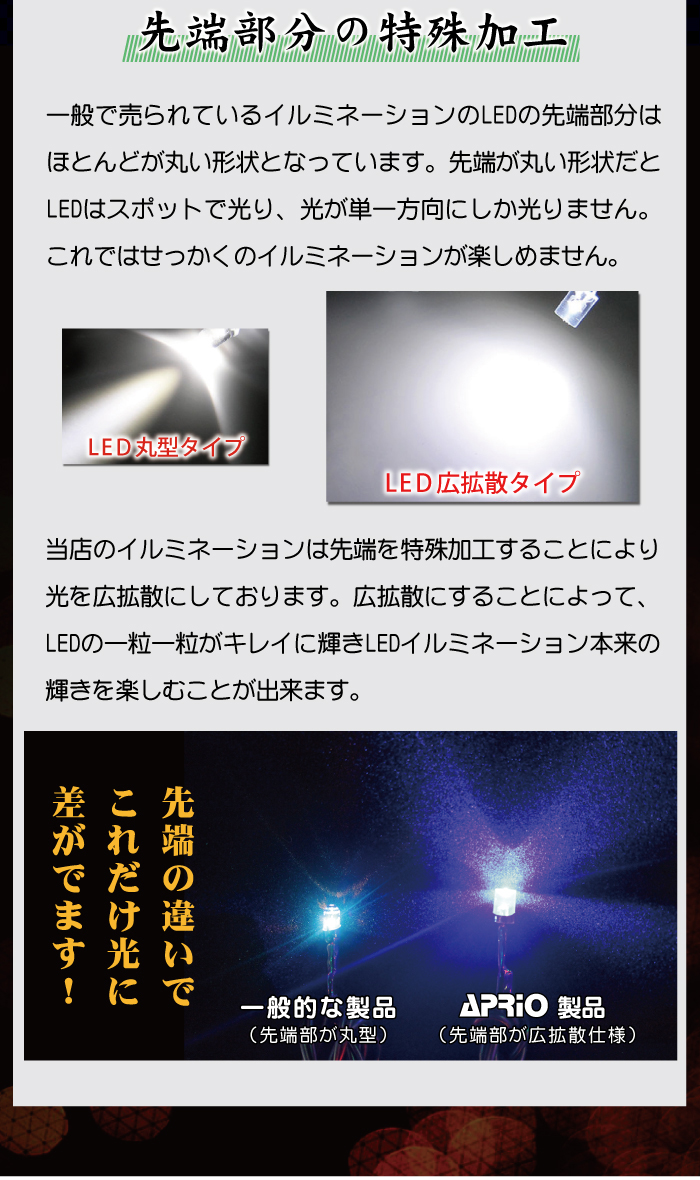 gorilla55: Lights LED Christmas 2015 rainproof-type light 300 balls ...