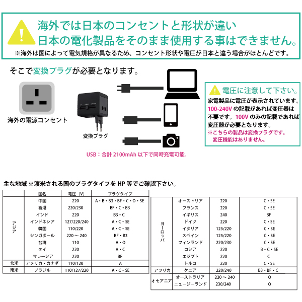 Gottsuprice rakuten global market trip charge usb 01 with two it supports various types of plug types and is available more than 150 countries it is most suitable for carrying around in small size publicscrutiny Gallery