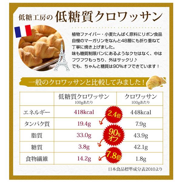 糖質コントロール食品>デニッシュシリーズ>クロワッサン