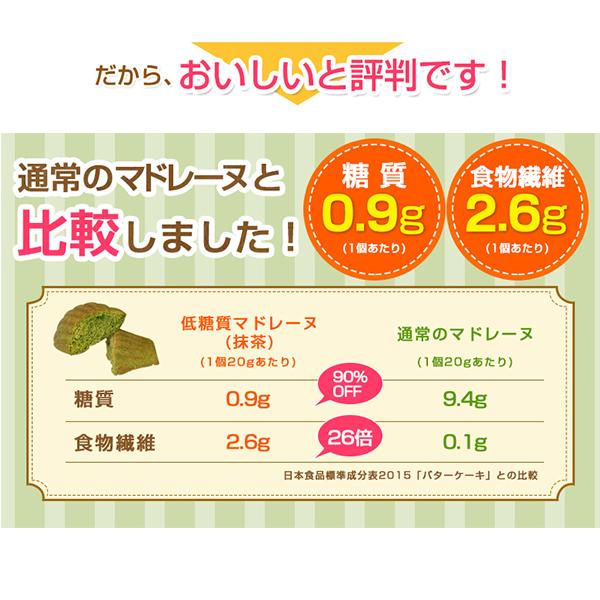 糖質コントロール食品>菓子>マドレーヌ(抹茶)