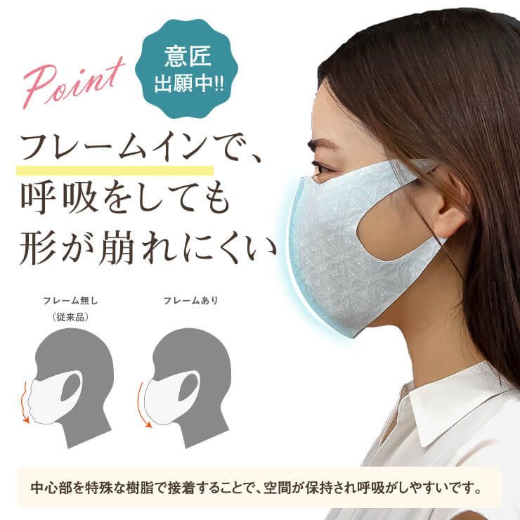 ユ タックス マスク 【楽天市場】2枚入 ケース付き 洗えるマスク