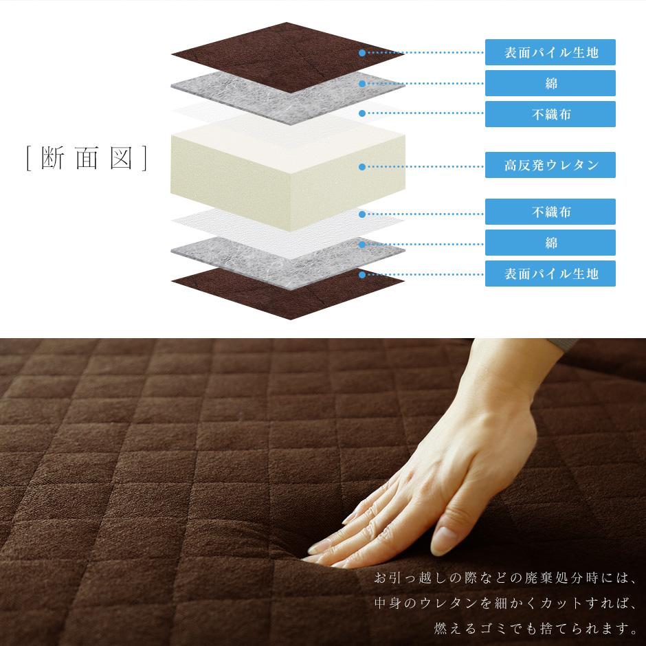 寝具・ベッド・マットレス>マットレス>高反発>高反発バランスマットレス