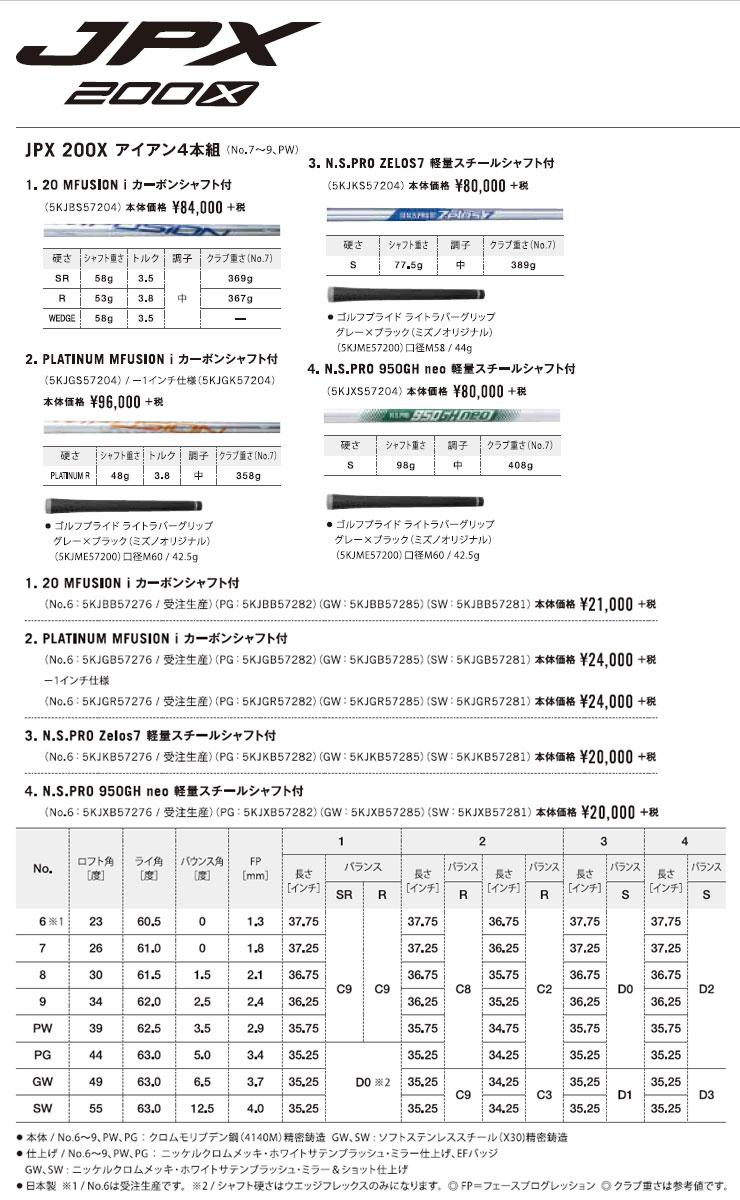 [セール]特注カスタムクラブミズノJPX200XアイアングラファイトデザインデザインツアーAD55/65/75/85/95シャフト単品[#6、#7、#8、#9、PW、PG、GW、SW]