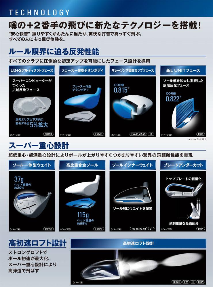 [セール]特注カスタムクラブ ヤマハ 2019年モデル インプレス UD+2 ユーティリティ フジクラ Speeder EVOLUTION V FW シャフト