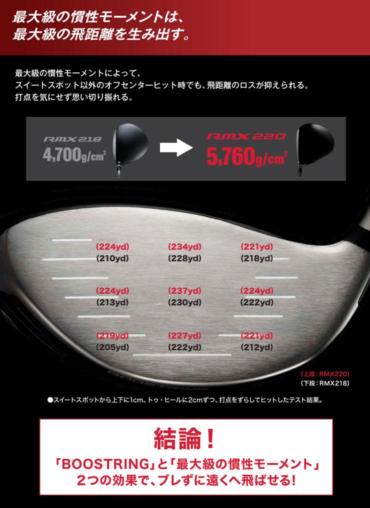 特注カスタムクラブ ヤマハ 2020モデル RMX 220 ドライバー グラファイト ツアーAD GP シャフト