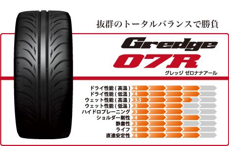 ZESTINO ゼスティノ【ホイール タイヤセット】ホイール N637 [10.5J-18]タイヤ Gredge 07R [285/35ZR18] 2本セット