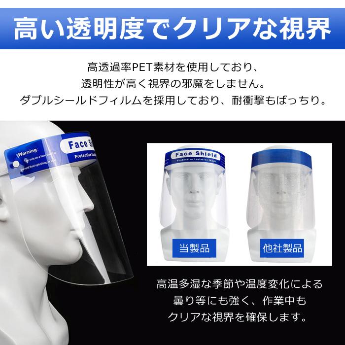 防止 透明 飛沫 マスク