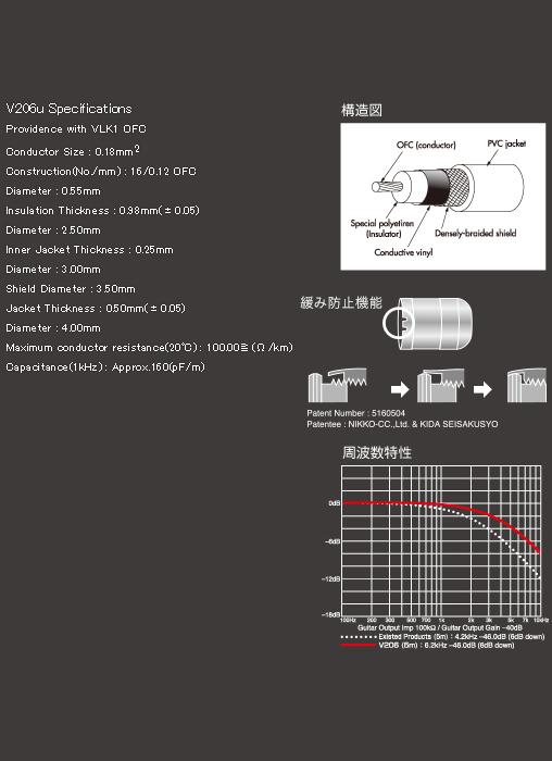 Providence V206u 5m S/S新货ereuku专用的吉他电缆[上帝][盾构][Cable][For Ukulele,尤克里里琴]