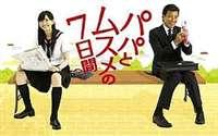 [DVD]パパとムスメの7日間 DVD-BOX [DVD], Ones Interior:37d010e3 --- bhqpainting.com.au