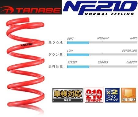 タナベ ダウンサス SUSTEC サステック NF210KIT レガシィB4 BE5 BE5NK TANABE サステック スプリング