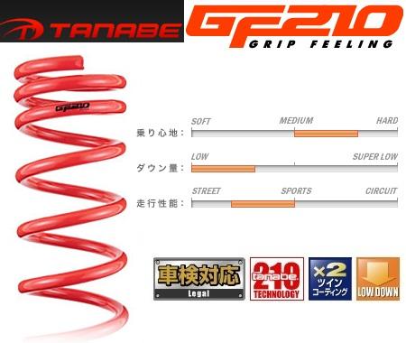 タナベ ダウンサス SUSTEC サステック GF210KIT ビート PP1 PP1GK TANABE サステック スプリング