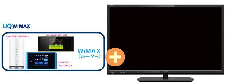 UQ WiMAX 正規代理店 3年契約UQ Flat ツープラスシャープ AQUOS 2T-C32AE1 [32インチ] + WIMAX2+ (WX04,W05,HOME L01s)選択 SHARP 液晶テレビ アクオス 家電 セット ワイマックス 新品【回線セット販売】B