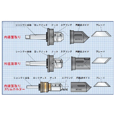 ノガ・ジャパン:円錐状ガイド 型式:KP02-570