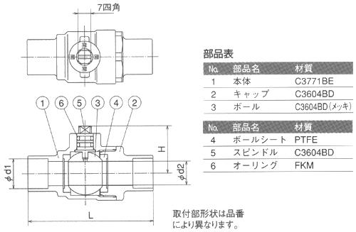オンダ製作所:S1型(ソルダー)ボールバルブ黄銅製お買得パック<S1>型式:S1-12(1セット:100個入)