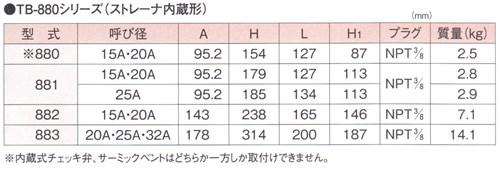 ヨシタケ スチームトラップ tb 883 2 1 型式 tb 883 2 1 32a 配管