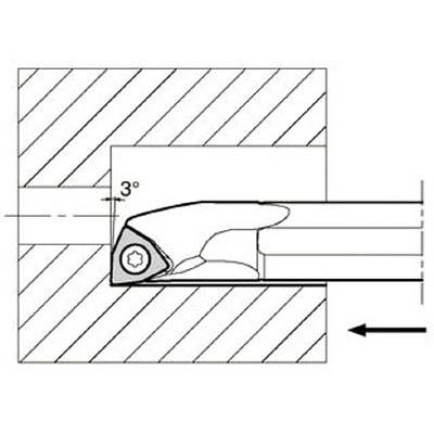 京セラ:京セラ 内径加工用ホルダ S10H-SWUBR06-06A 型式:S10H-SWUBR06-06A