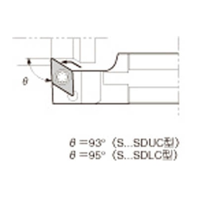 京セラ:京セラ スモールツール用ホルダ S16F-SDLCL07 型式:S16F-SDLCL07