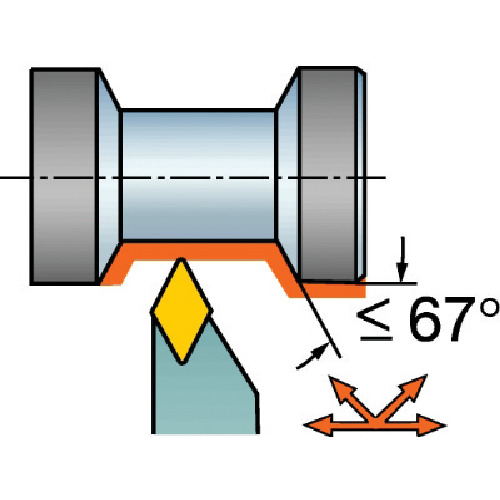 サンドビック:サンドビック コロターンRC ネガチップ用シャンクバイト DVVNN 2525M 16 型式:DVVNN 2525M 16