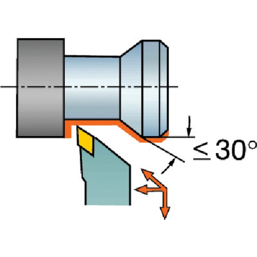 サンドビック:サンドビック QSホールディングシステム コロターン107用バイト QS-SDJCR1212E11 型式:QS-SDJCR1212E11