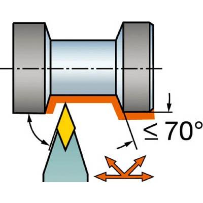 サンドビック:サンドビック コロターン107 ポジチップ用シャンクバイト SVVBN 3225P 16 型式:SVVBN 3225P 16