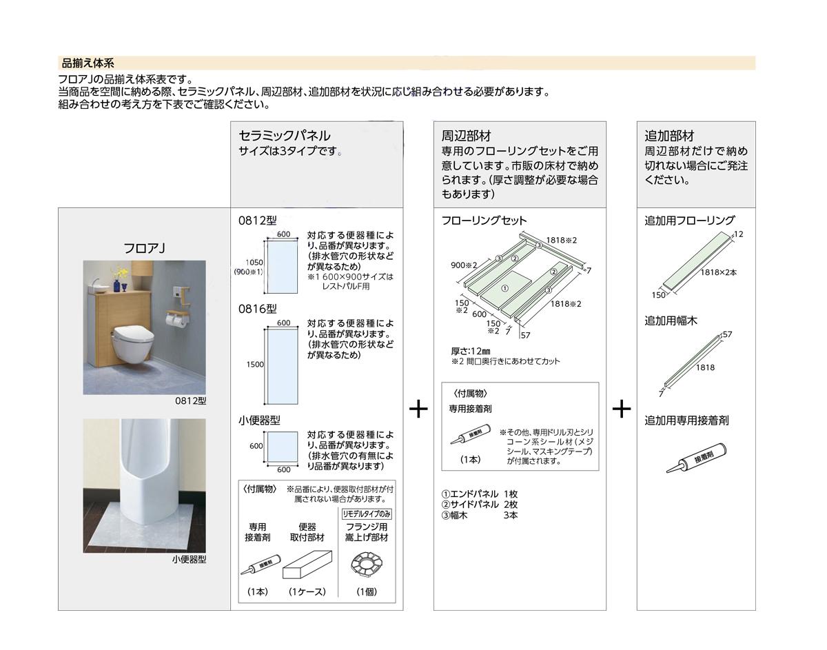 TOTO:フロアJ セラミックパネル 型式:AGF409#12RR