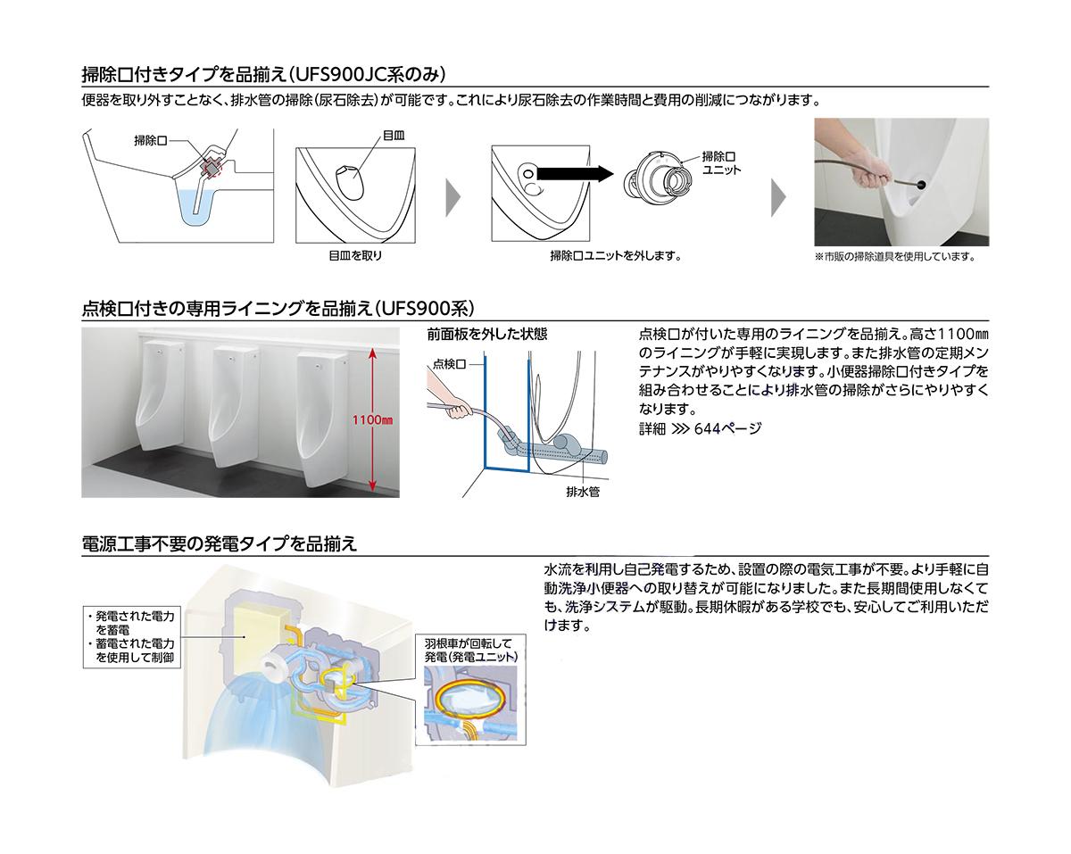 TOTO:掃除口付壁掛壁排水自動洗浄小便器型式:UFS900JCM1S#NW1