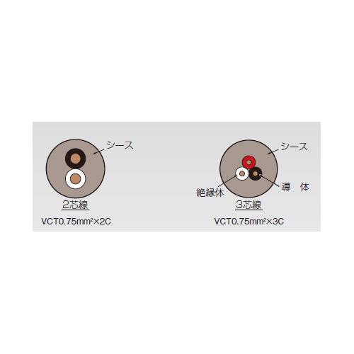 三菱ケミカルインフラテック:接続電線 型式:VCT0.75mm2x3C