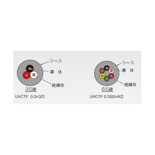 【楽天カード分割】 型式:UVCTF0.3SQx6芯三菱ケミカルインフラテック:接続電線 型式:UVCTF0.3SQx6芯, トナーバッテリーのエコソル:0a44182e --- business.personalco5.dominiotemporario.com