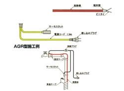 山清電気:アロングヒーター(屋外用) AGR(セパレートタイプサーモ) 型式:AGR-13