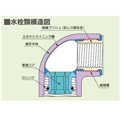 JFE継手:青銅コア継手(屋内配管用) アダプターチー (お買い得パック) 型式:AD-T(N)通り枝側コアなし-1/2(1セット:45個入)
