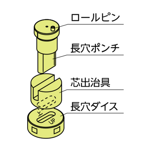 日東工器:ポンチ・ダイス 型式:DP24X12