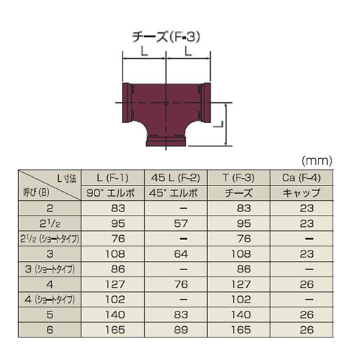 シーケー金属:トップフィッティング チーズ 型式:T(F-3) 溶融亜鉛めっき-150