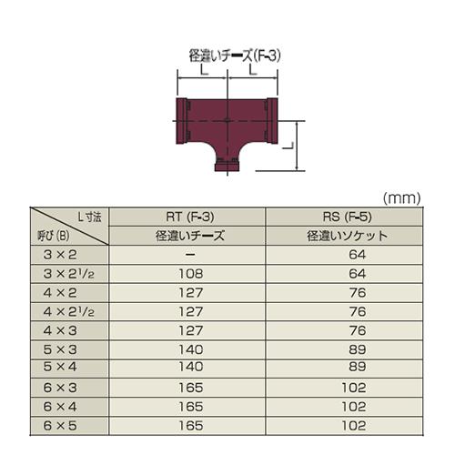 シーケー金属:トップフィッティング 径違いチーズ 型式:RT(F-3) 溶融亜鉛めっき-150x80