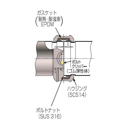 シーケー金属:サストップシステム(ハウジング) 型式:サストップシステム(ハウジング)-75Su