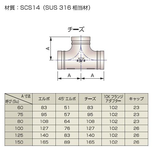 シーケー金属:サストップシステム(フィッティング) チーズ 型式:サストップシステム(フィッティング) チーズ-150Su