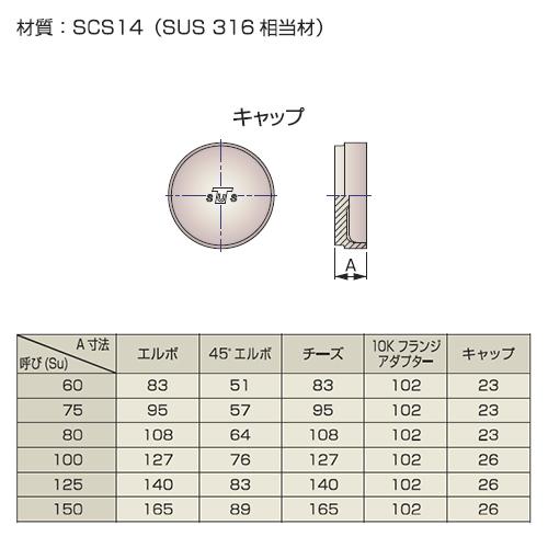 シーケー金属:サストップシステム(フィッティング) キャップ 型式:サストップシステム(フィッティング) キャップ-150Su