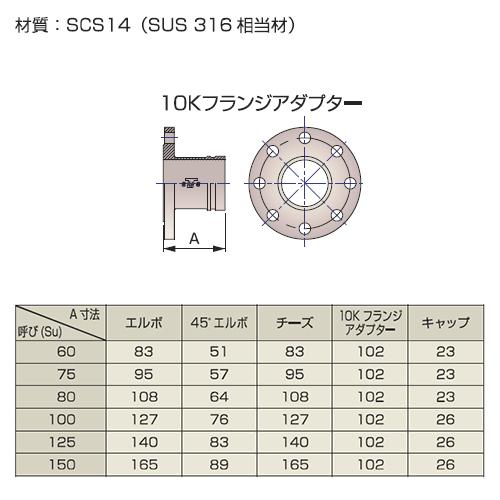 シーケー金属:サストップシステム(フィッティング) 10Kフランジアダプター 型式:サストップシステム(フィッティング) 10Kフランジアダプター-150Su
