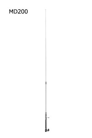第一電波工業(DIAMOND) MD用カセットエレメント(カセットコイル式) MD200